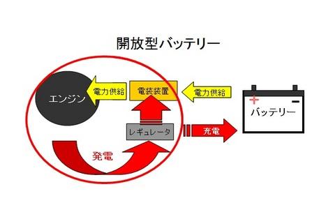 開放型バッテリー.jpg